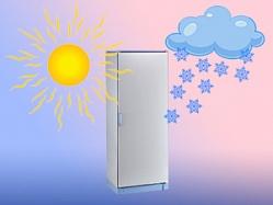 Расчет теплового баланса в электротехническом шкафу
