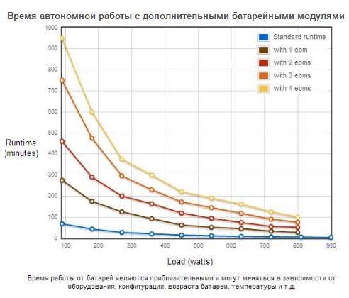 Eaton EX graf.png